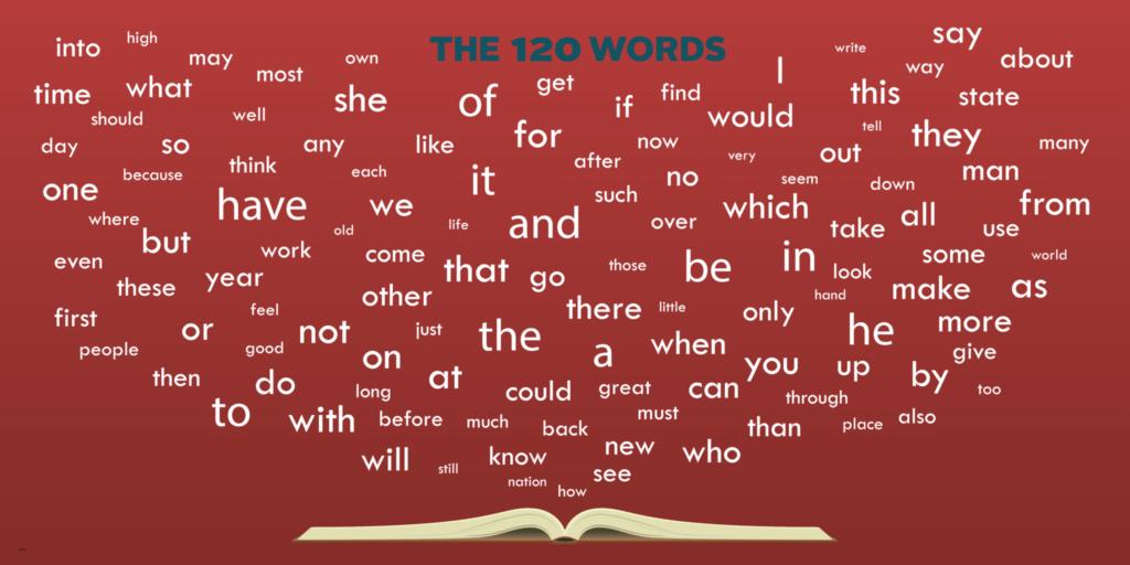 120 engelske ord 1000x2000 g