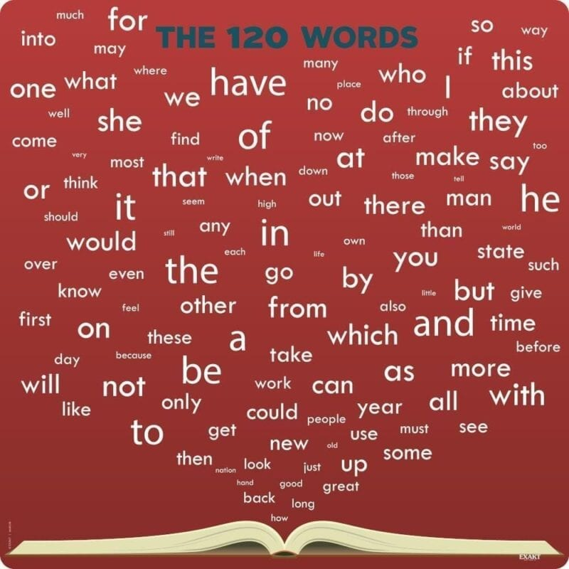 De 120 ord, engelsk - Skilteplade-25104