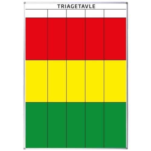 Triage på whiteboard - 60 x 90 cm-0