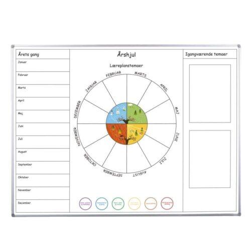 Årshjul med læreplanstemaer og årets gang-0