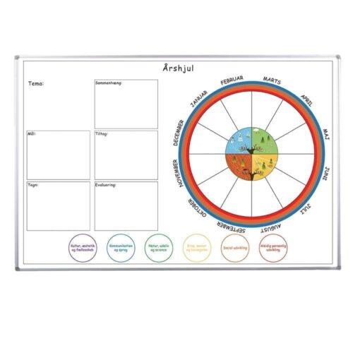 Årshjul med læreplanstemaer-0