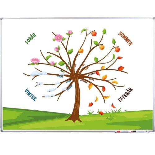 Fødselsdagstræ -0