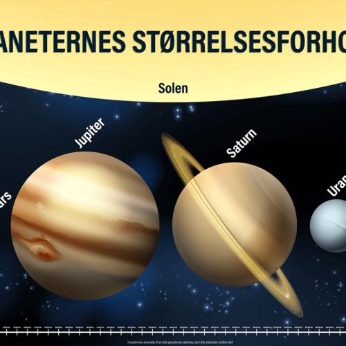 Planeternes størrelsesforhold - Skilteplade-0