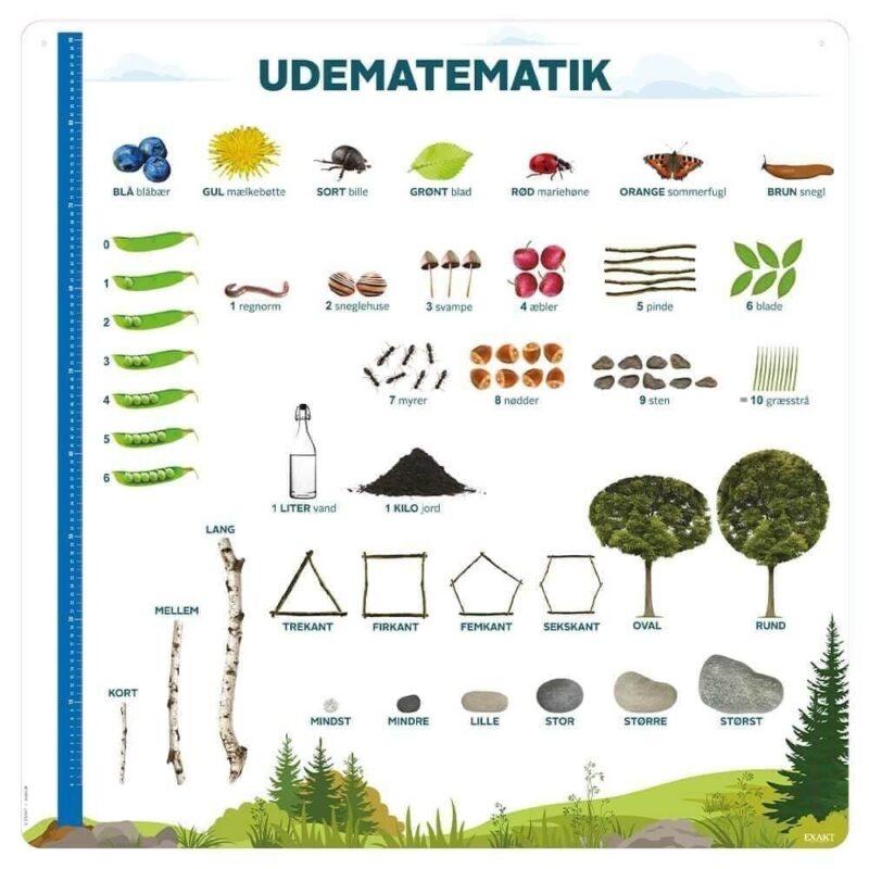 Udematematik - Læringstavle-0