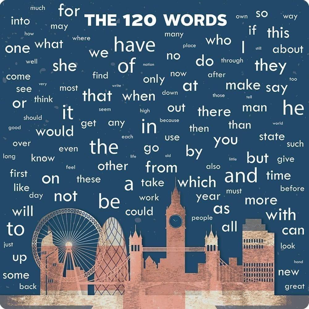 120 engelske ord med illustration - Skilteplade-0
