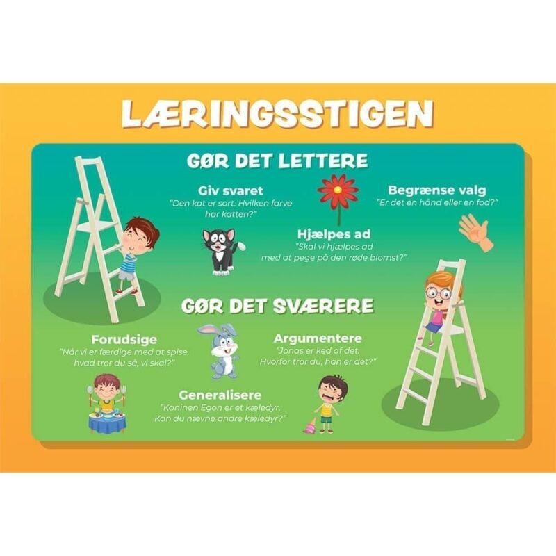 Læringsstigen - Skilteplade-0