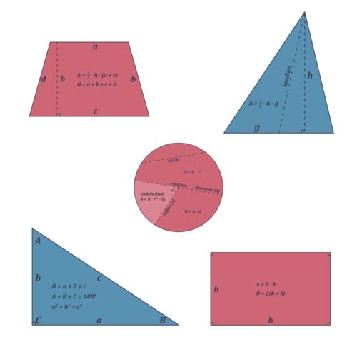 Geometriske figurer med areal - Skilteplade, 5 stk.-0