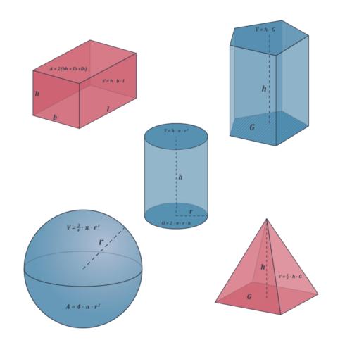 Geometriske figurer med rumfang - Skilteplade, 5 stk.-0