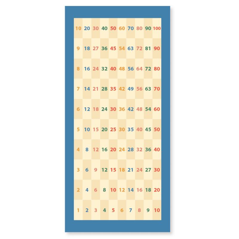 De 10 tabeller - Dørfolie-0