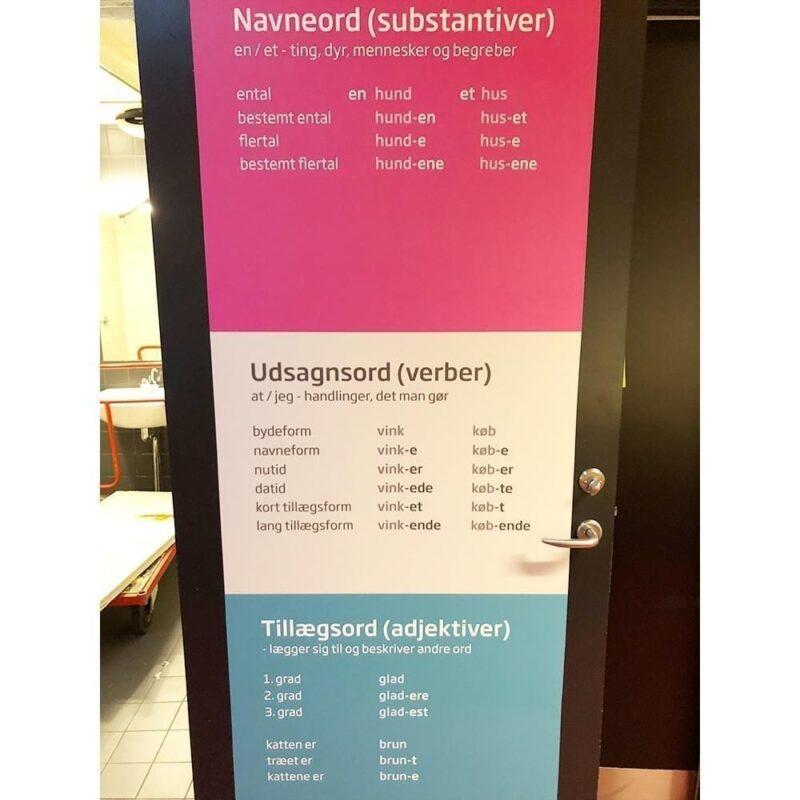 Navne-/udsagns-/tillægsord - Dørfolie-22661