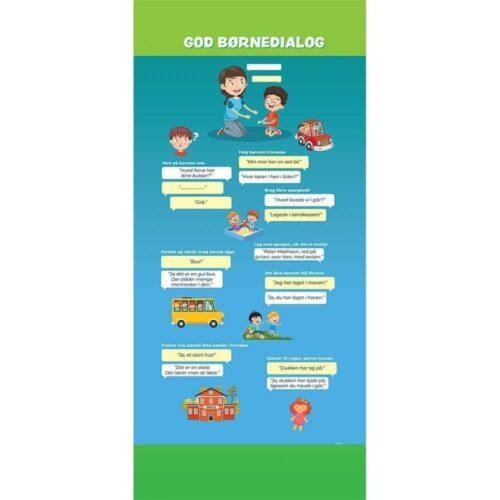 God børnedialog - Dørfolie-0