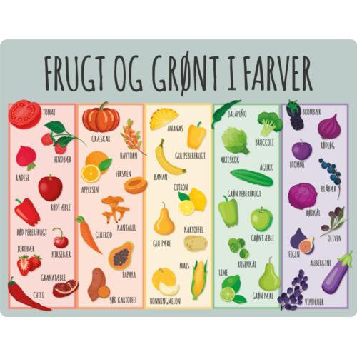 Frugt og grønt i alle farver - Skilteplade - 90 x 120 cm-0