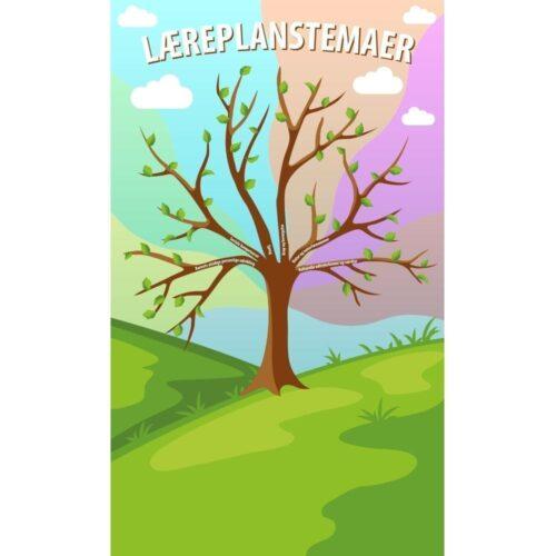Læreplanstema-træet - Væg- eller gulvfolie-0