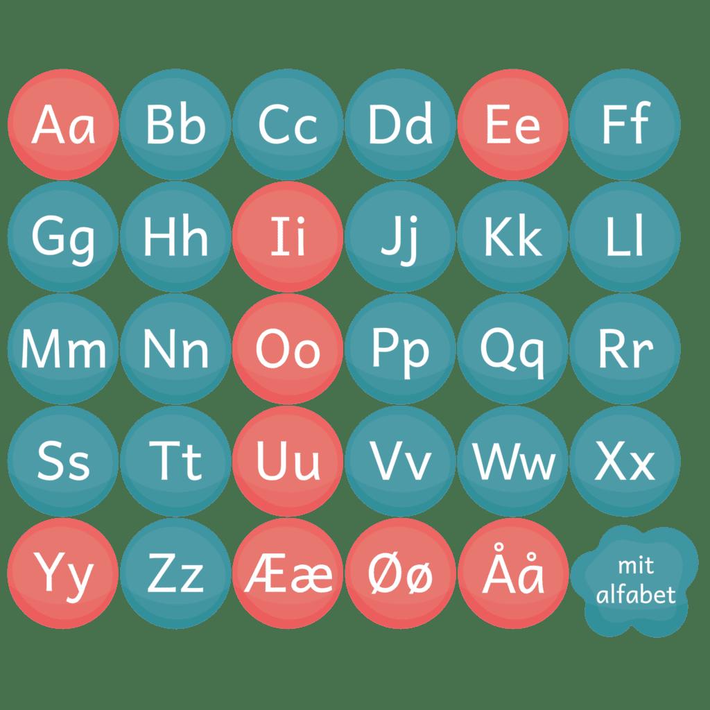 Gulvfolie, 'Mit alfabet' til daginstitutionen. Bogstaver i stort og småt, og der skelnes mellem vokaler og konsonanter.
