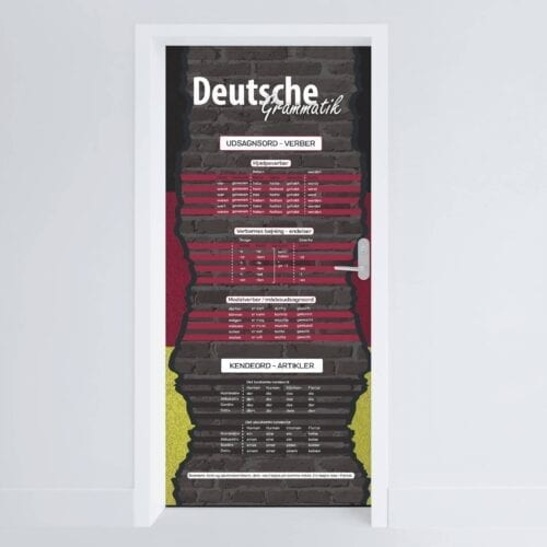 Doerfolie Tysk grammatik 215x100cm