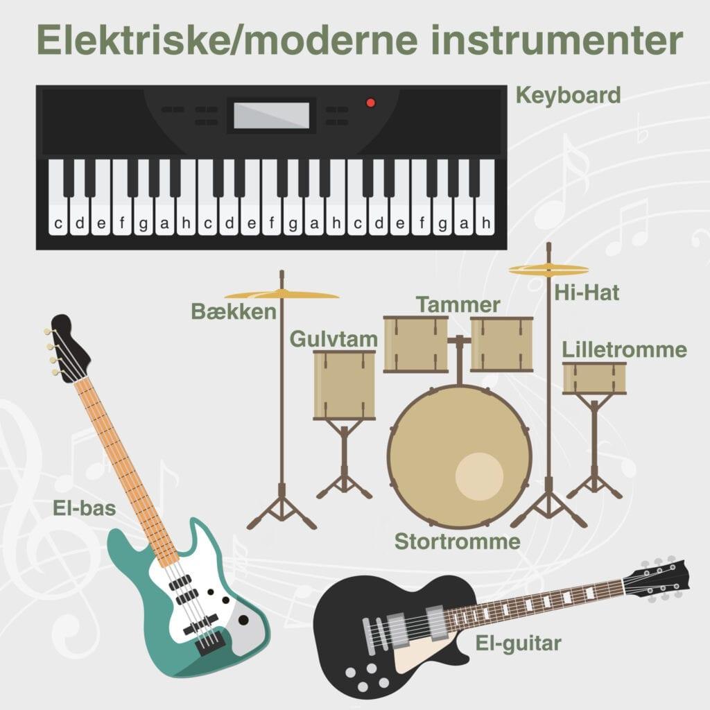 Musik Elektriske moderneinstrumenter Skilteplade 1000x1000