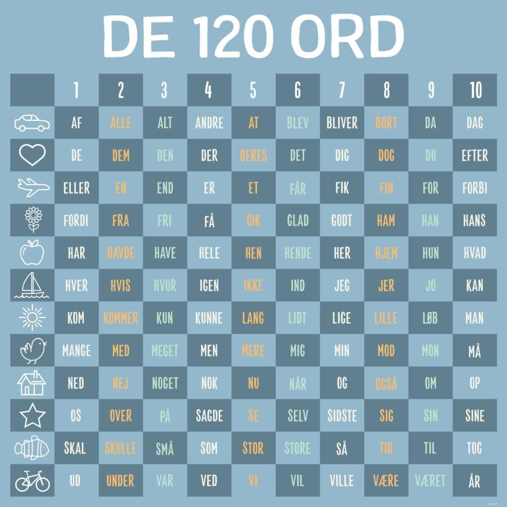Ord 120ordKoordinatsystem Skilteplade 1000x1000