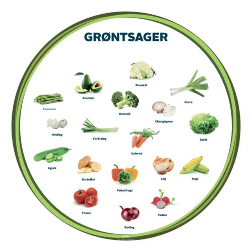 Skilteplade groentsager Oe1000