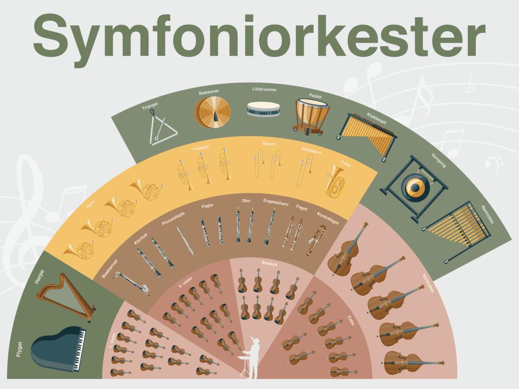 Symfoniorkester 1000x1200 1