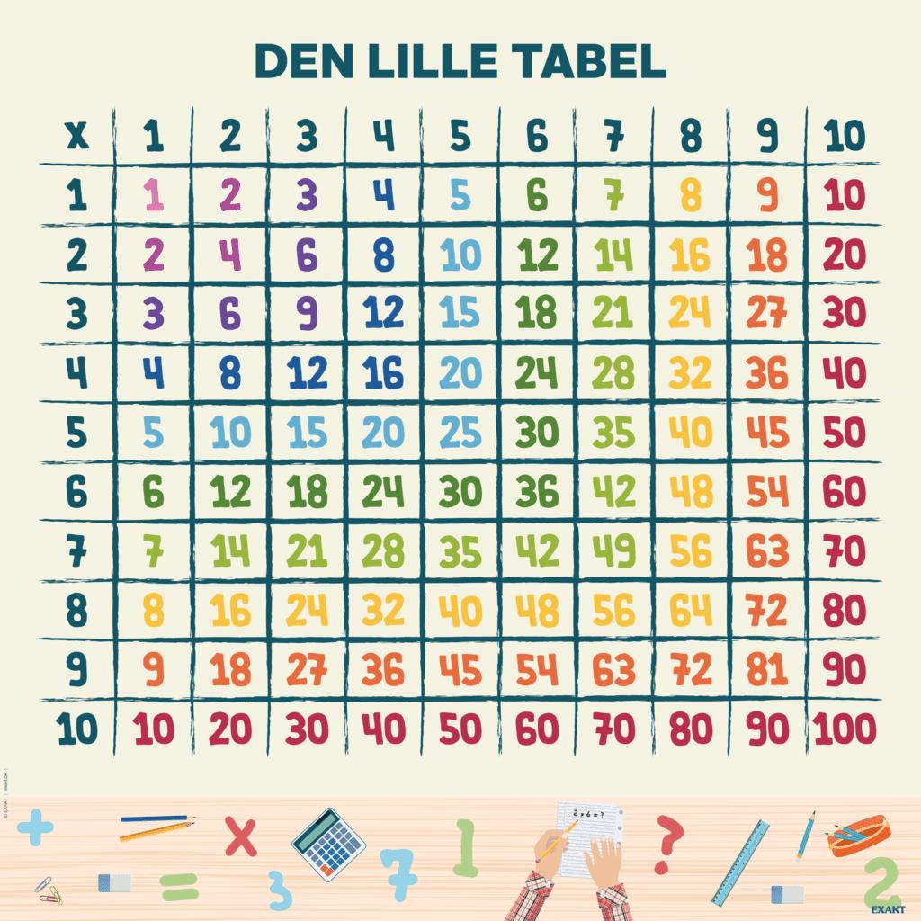 den lille tabel 1000x1000 g
