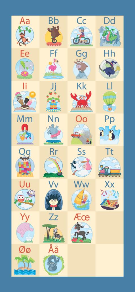 det sjove alfabet 2150x1000 d
