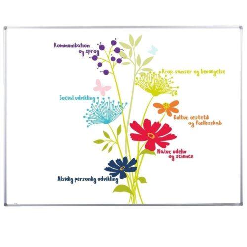 Læreplanstema med blomster-0