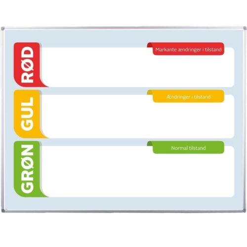 Rød, gul og grøn triagetavle-0