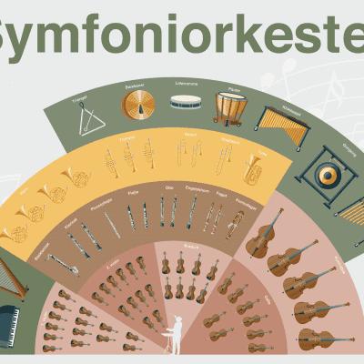 Symfoniorkester_1000x1200