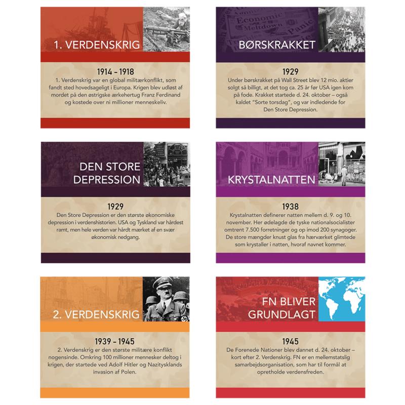 Historiske begivenheder, 1 stk. - Vægfolie-28151