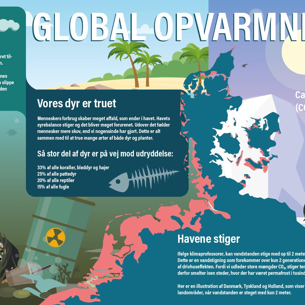 Global opvarmning - Skilteplade-28367