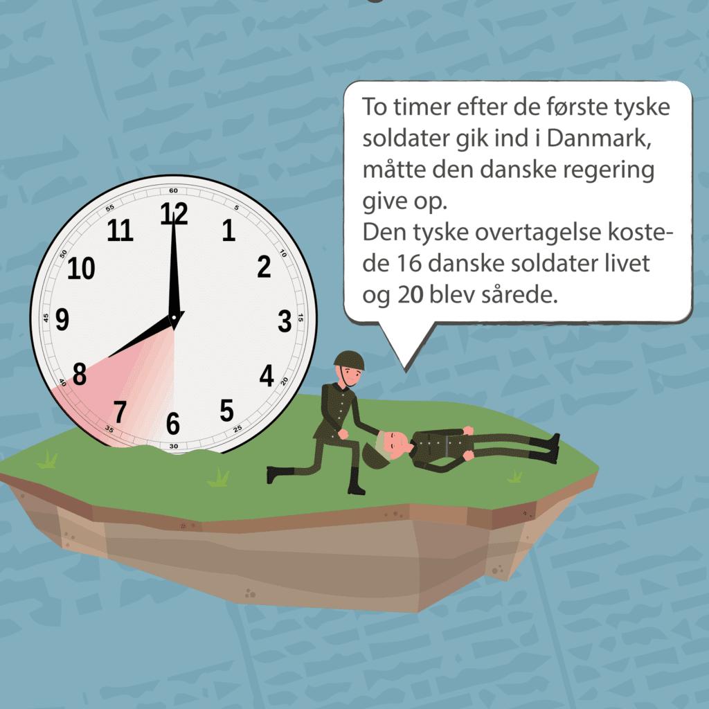 Danmarks Besættelse (9. april) - Skilteplade-28507