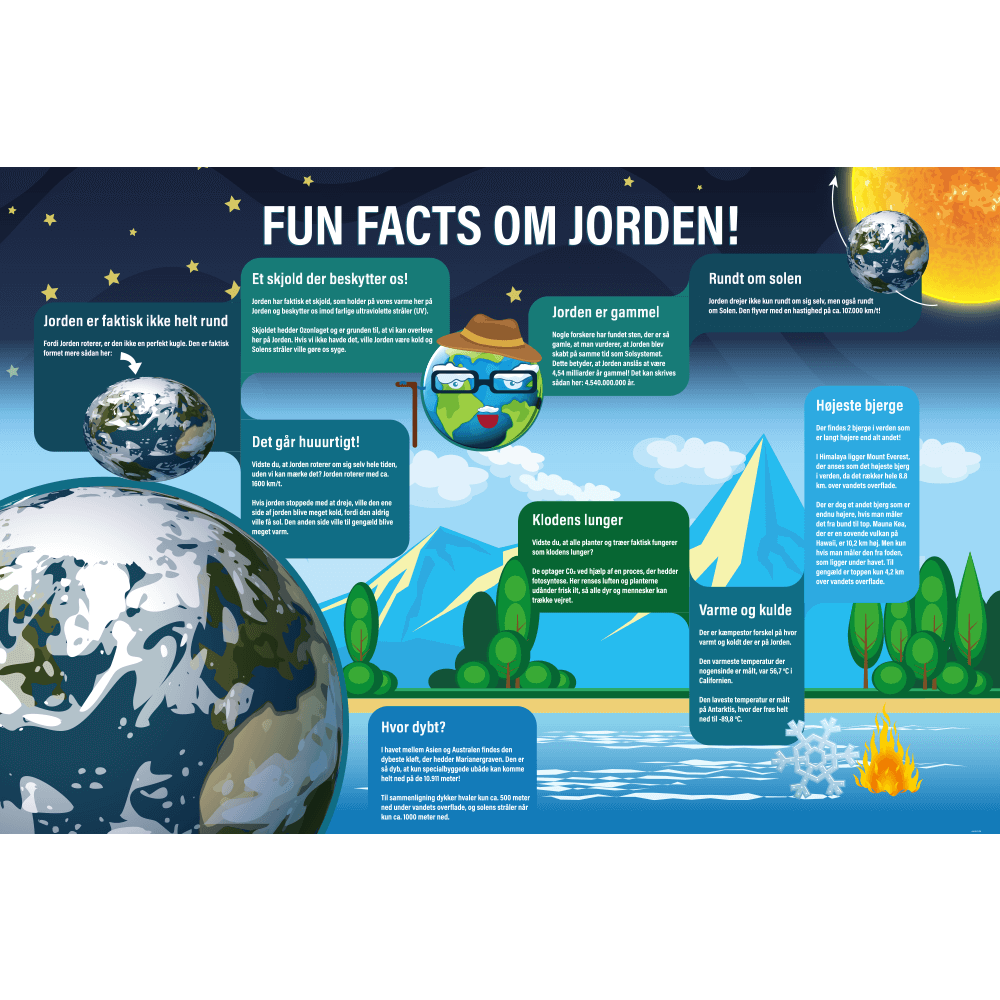 Fun facts om Jorden - Skilteplade-0