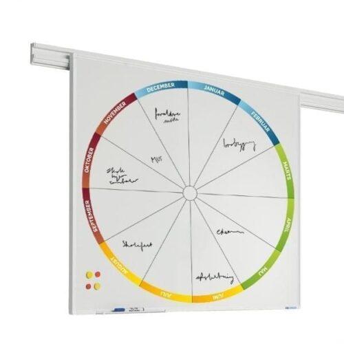 Partnerline whiteboard med design-0