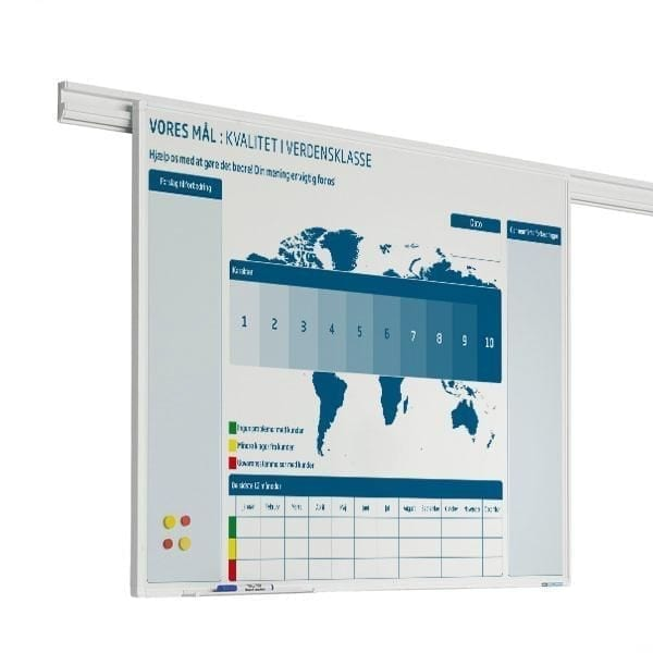 Partnerline whiteboard med design-29003