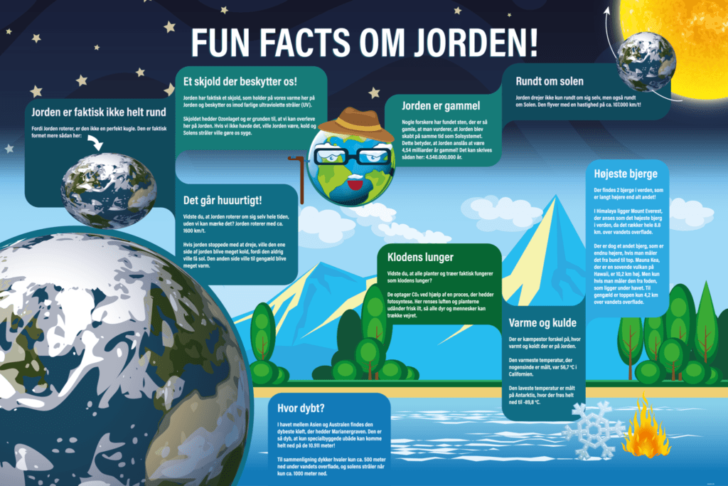 klodens funfacts 1000x1500 g
