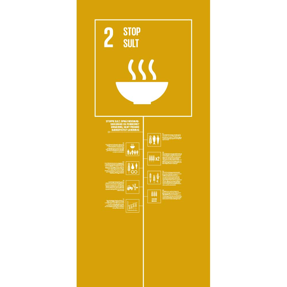 17 verdensmål med delmål - Dansk, enkelte-28529