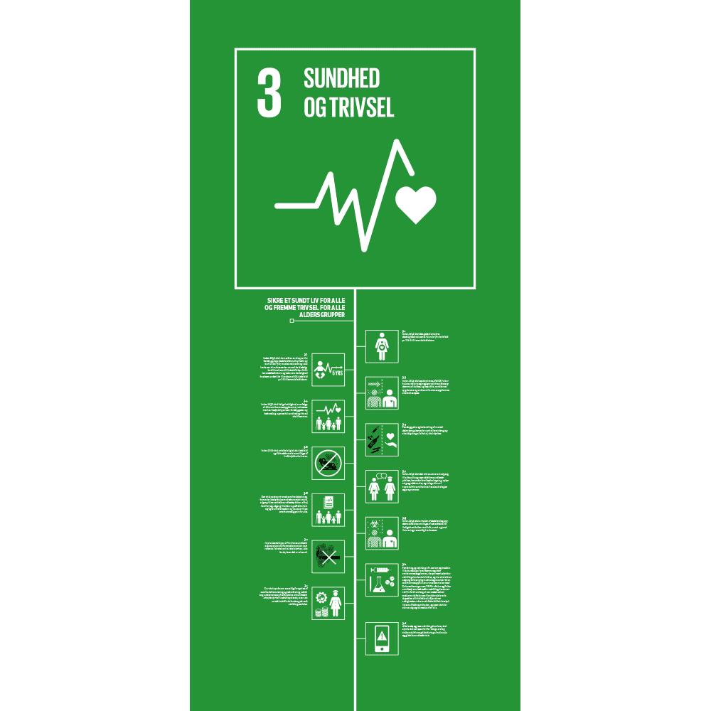17 verdensmål med delmål - Dansk, enkelte-0