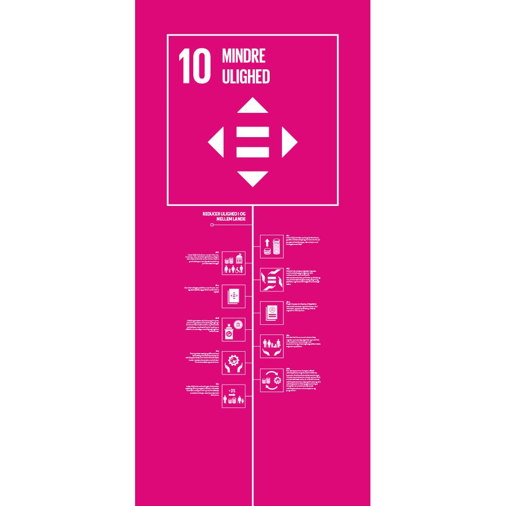 17 verdensmål med delmål - Dansk, enkelte-28538