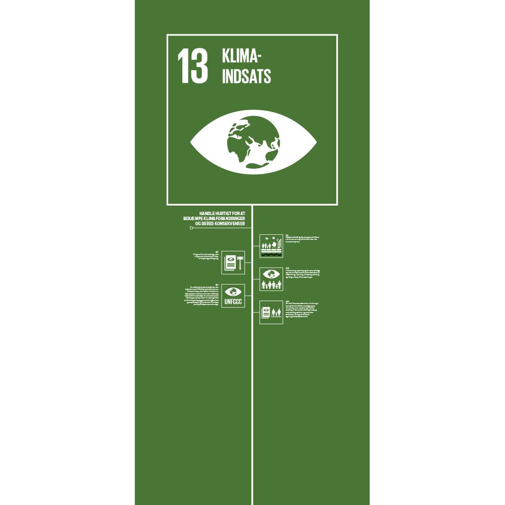 17 verdensmål med delmål - Dansk, enkelte-28541
