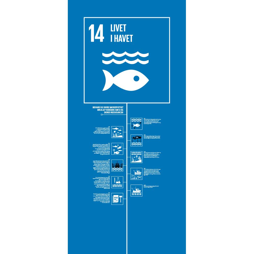 17 verdensmål med delmål - Dansk, enkelte-28542
