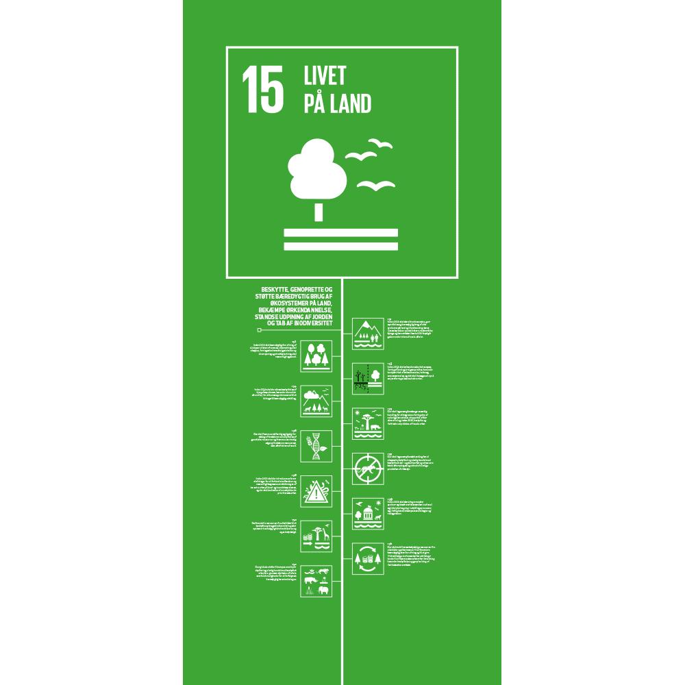 17 verdensmål med delmål - Dansk, enkelte-28543