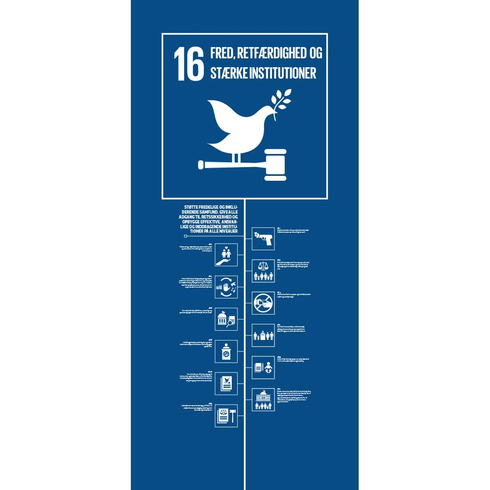 17 verdensmål med delmål - Dansk, enkelte-28544