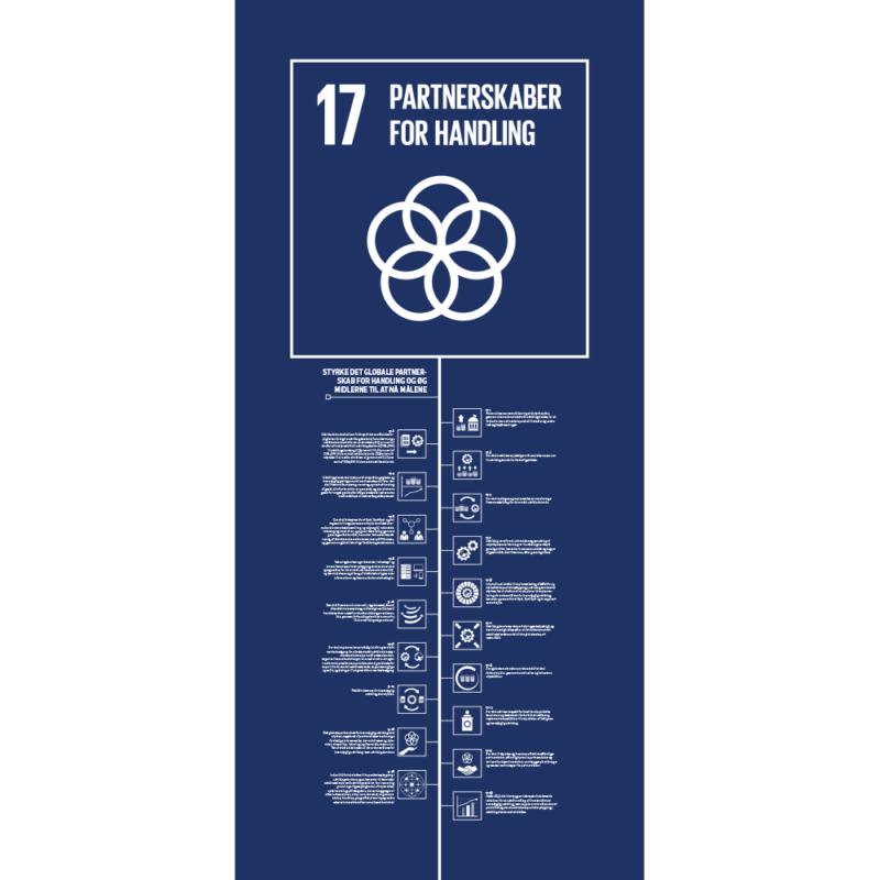 17 verdensmål med delmål - Dansk, enkelte-28545