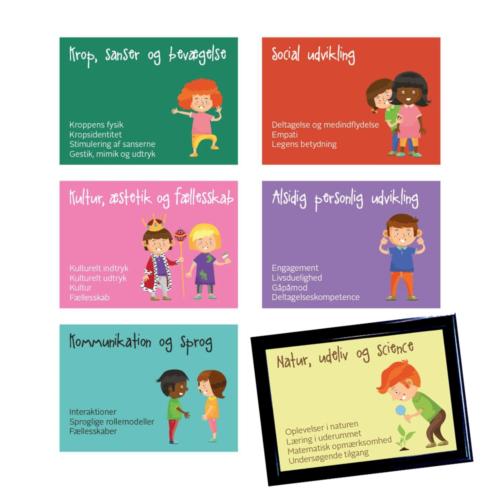 Plakater med læreplanstemaer i sort clickramme - 6 stk., størrelse A3-0