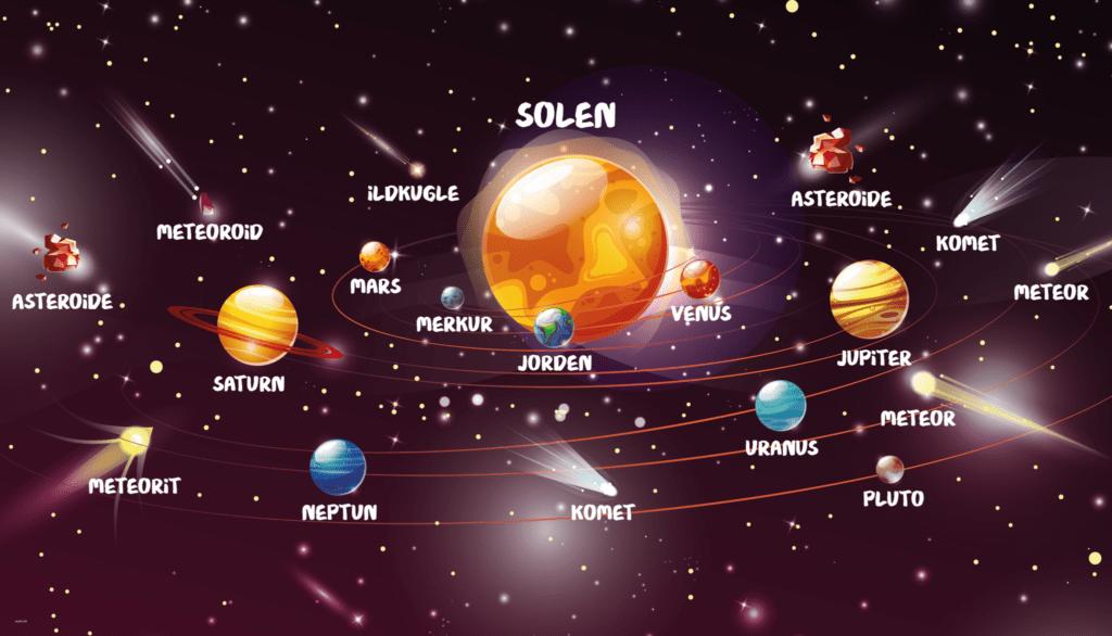 solsystem 800x1400 g