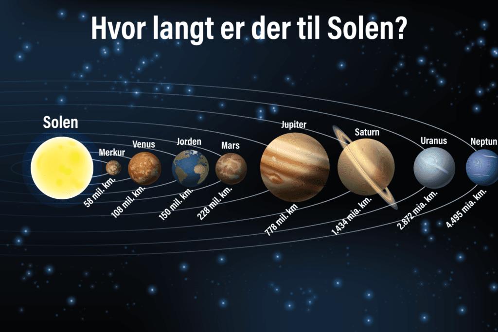 solsystem afstand 1000x1500 g