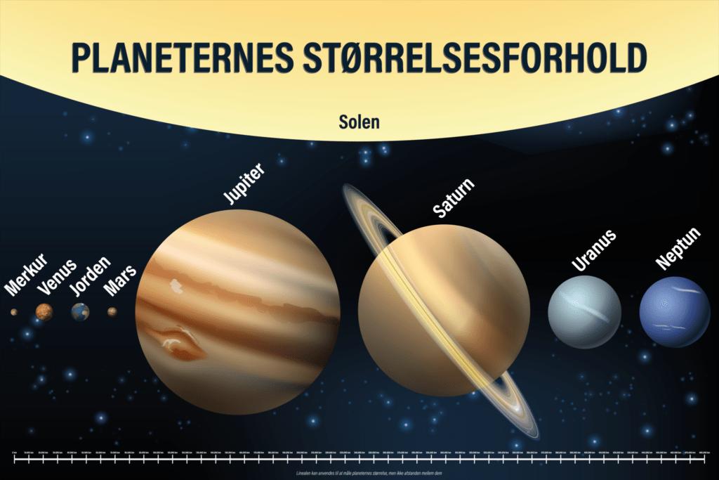 solsystem stoerrelsesforhold 1000x1500 g