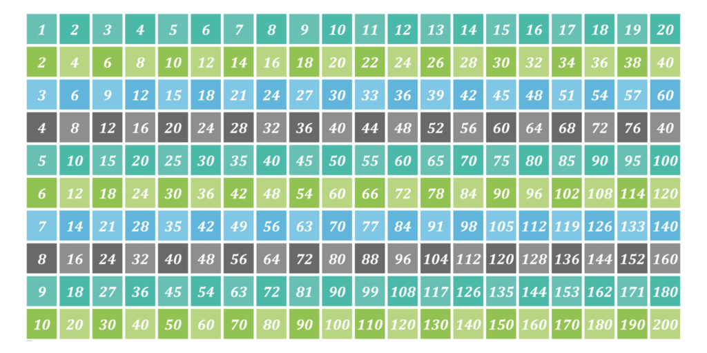 tabeller simpel 1000x2000 g