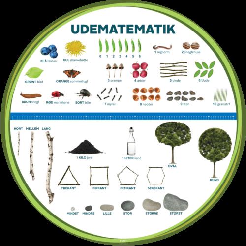 Udematematik, Ø100 cm - Læringstavle-0