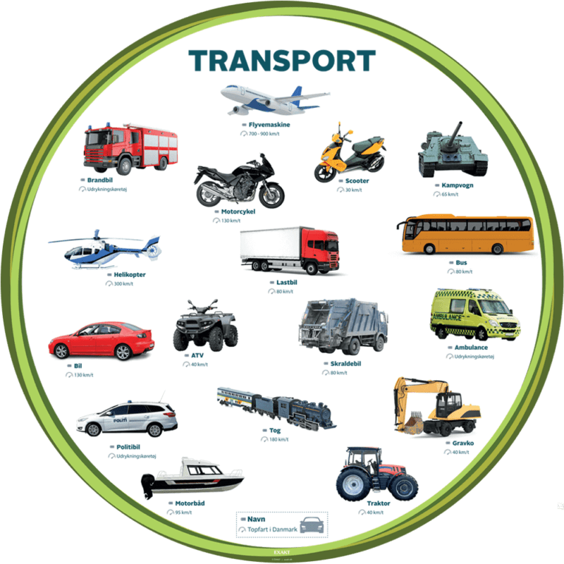 Transport - Læringstavle-29027